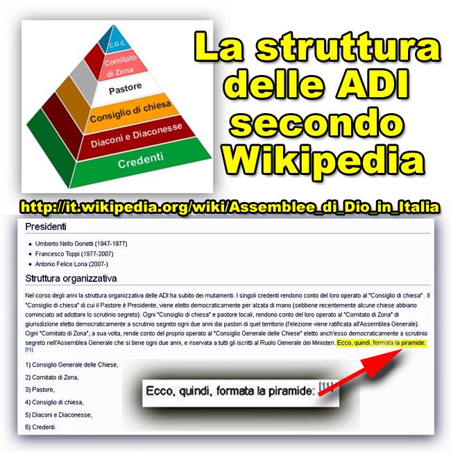 struttura-ADI-Wikipedia