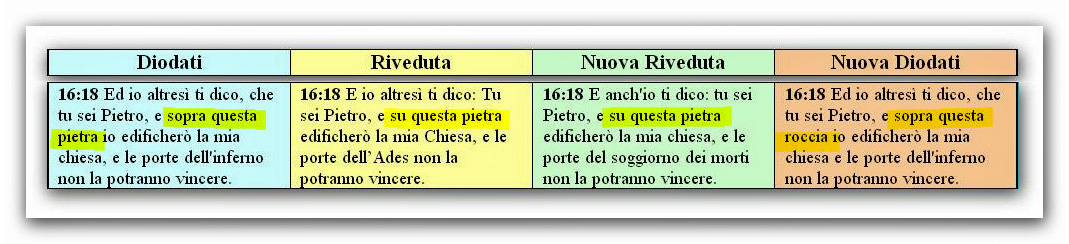 matteo-16,18-bibbie-comparate-