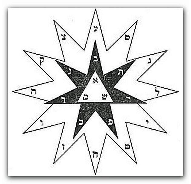 cabala-12-stella