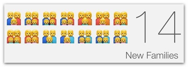 emoji-gender1