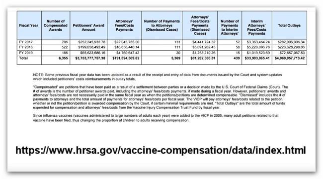 risarcimenti-danni-da-vaccino